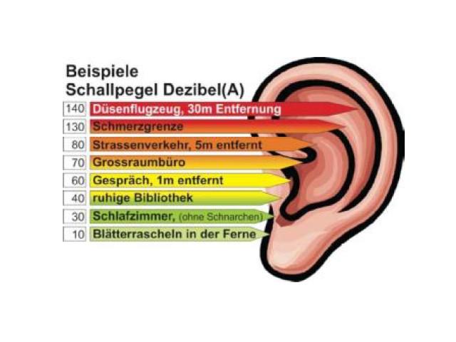 Lärm schadet der Gesundheit